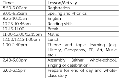 Green Ridge Primary Academy Typical Timetable of Lessons